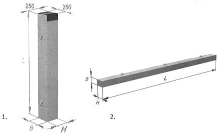 Железобетонный столб цена атлант плиты перекрытия